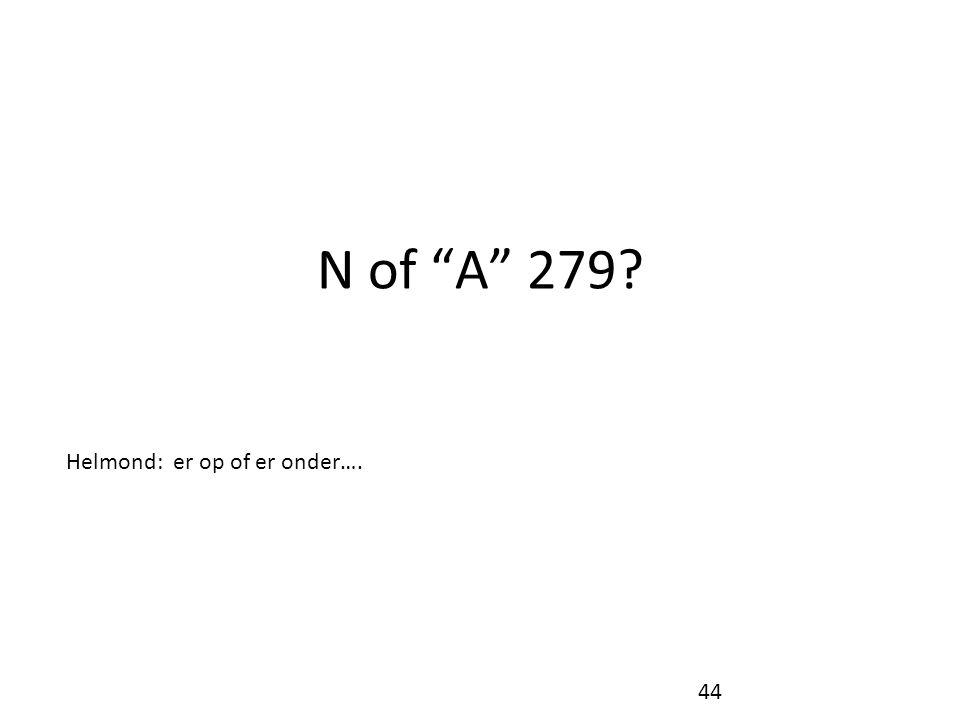 N of A 279 Helmond: er op of er onder…. 44