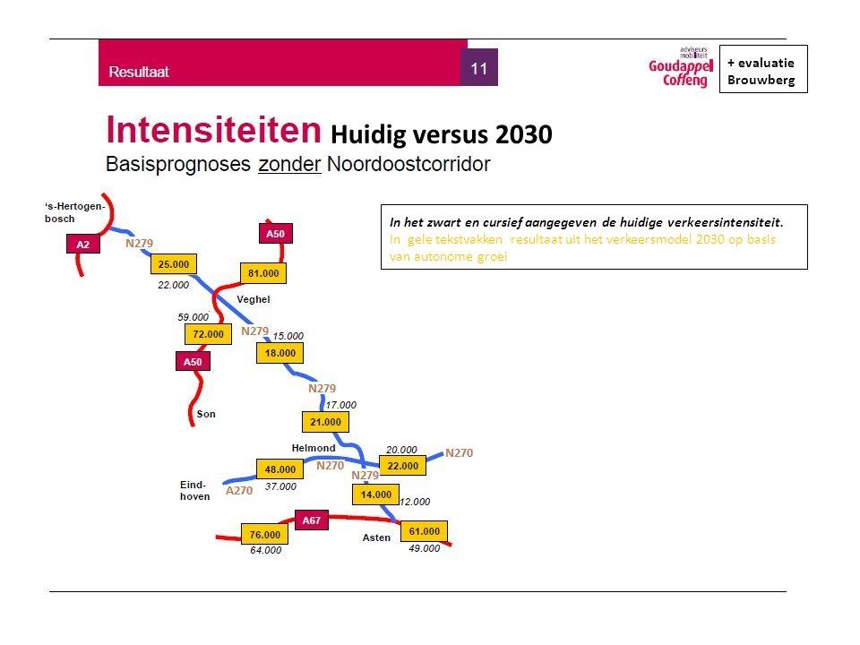 Huidig versus 2030 5 + evaluatie Brouwberg