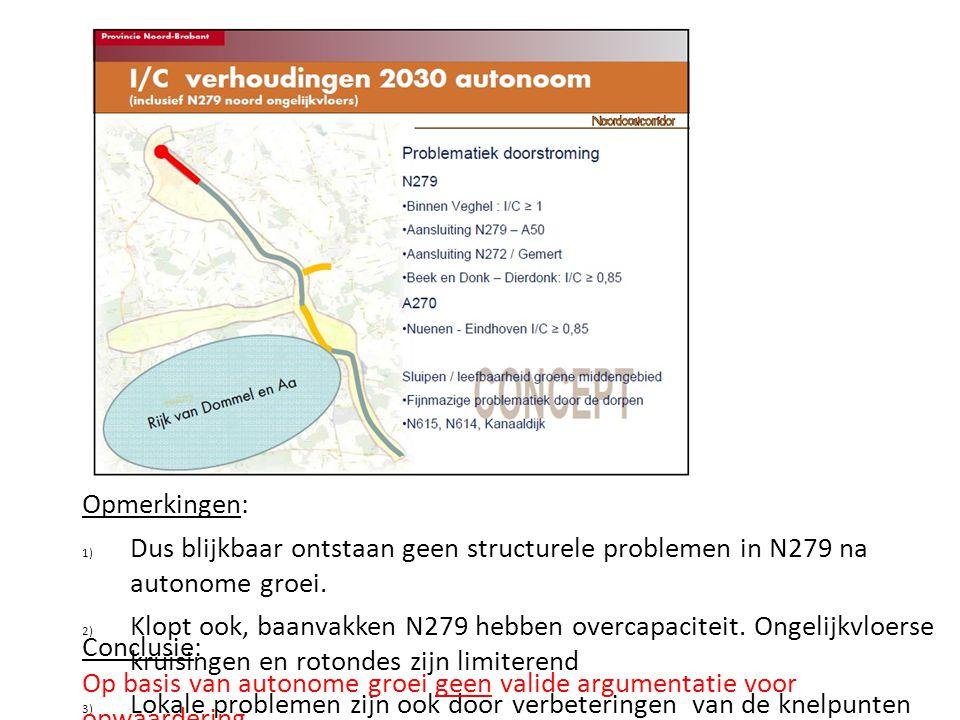 6 Opmerkingen: Dus blijkbaar ontstaan geen structurele problemen in N279 na autonome groei.