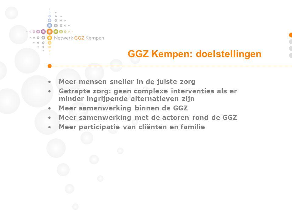 GGZ Kempen: doelstellingen