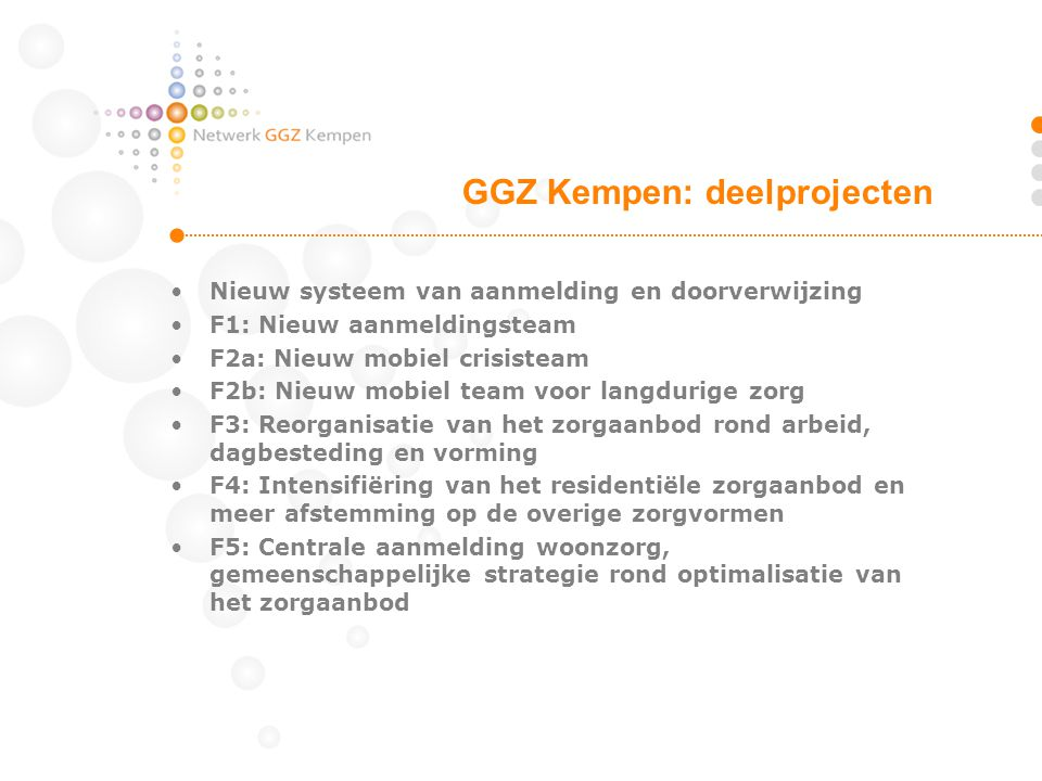 GGZ Kempen: deelprojecten