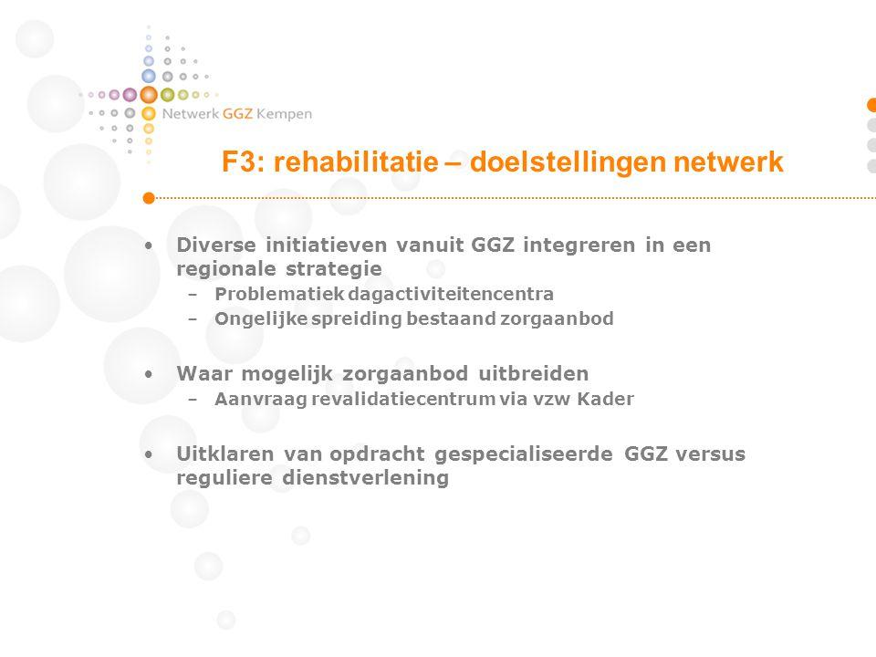 F3: rehabilitatie – doelstellingen netwerk