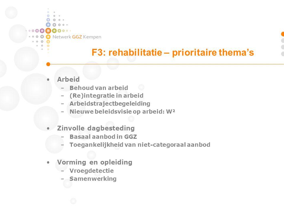 F3: rehabilitatie – prioritaire thema's