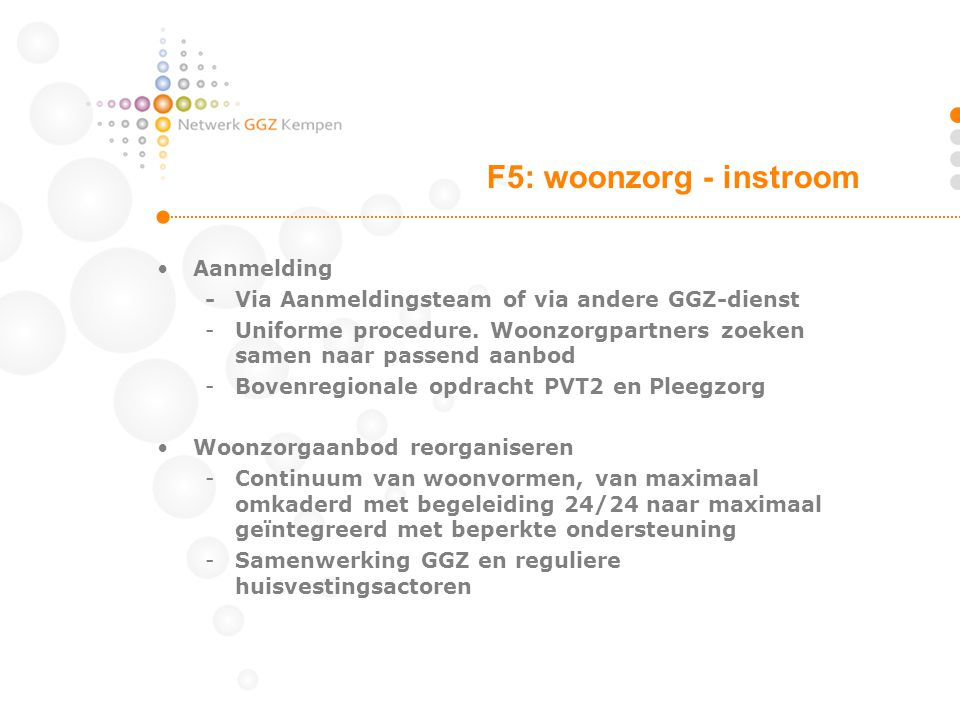 F5: woonzorg - instroom Aanmelding