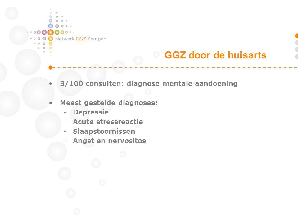 GGZ door de huisarts 3/100 consulten: diagnose mentale aandoening