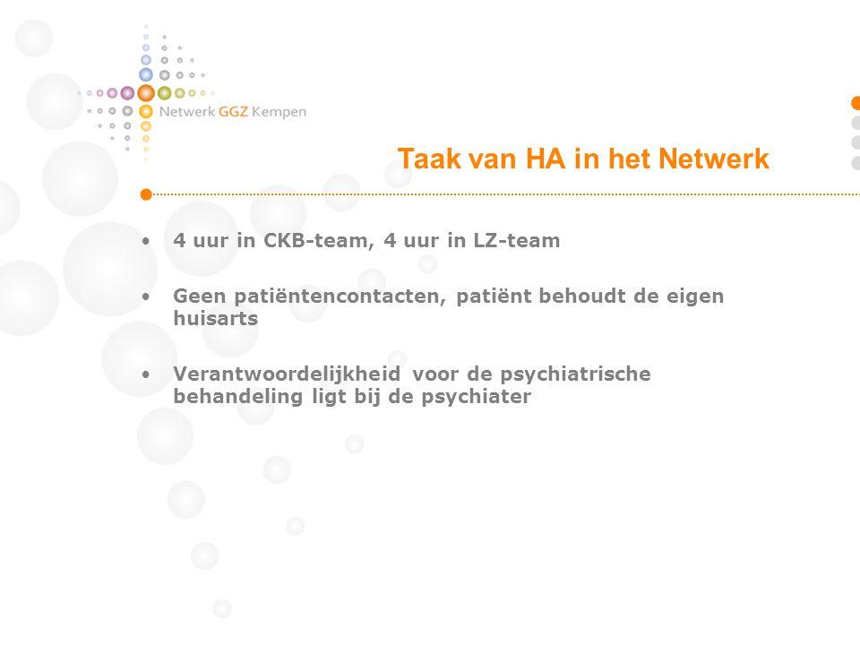 Taak van HA in het Netwerk