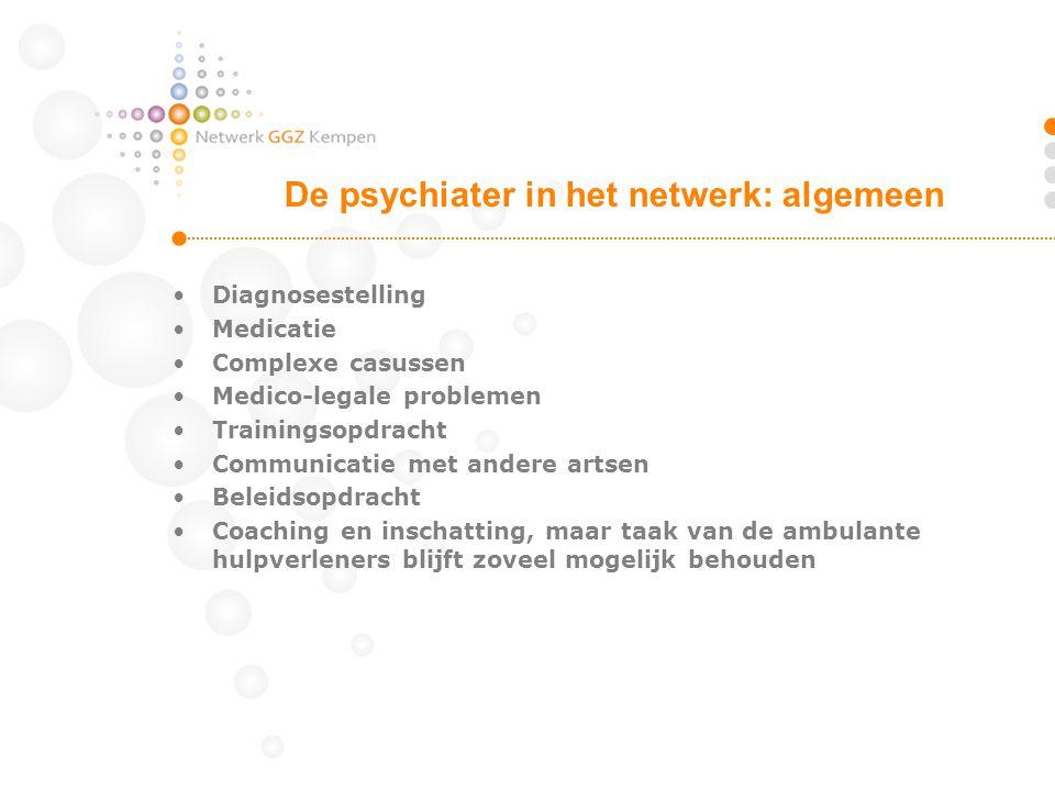 De psychiater in het netwerk: algemeen