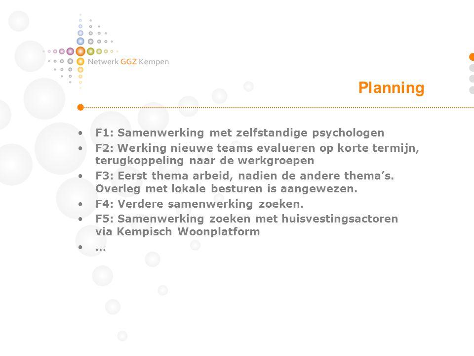 Planning F1: Samenwerking met zelfstandige psychologen