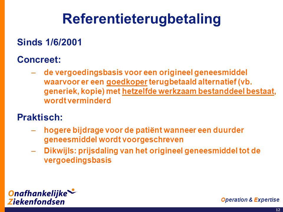 Referentieterugbetaling