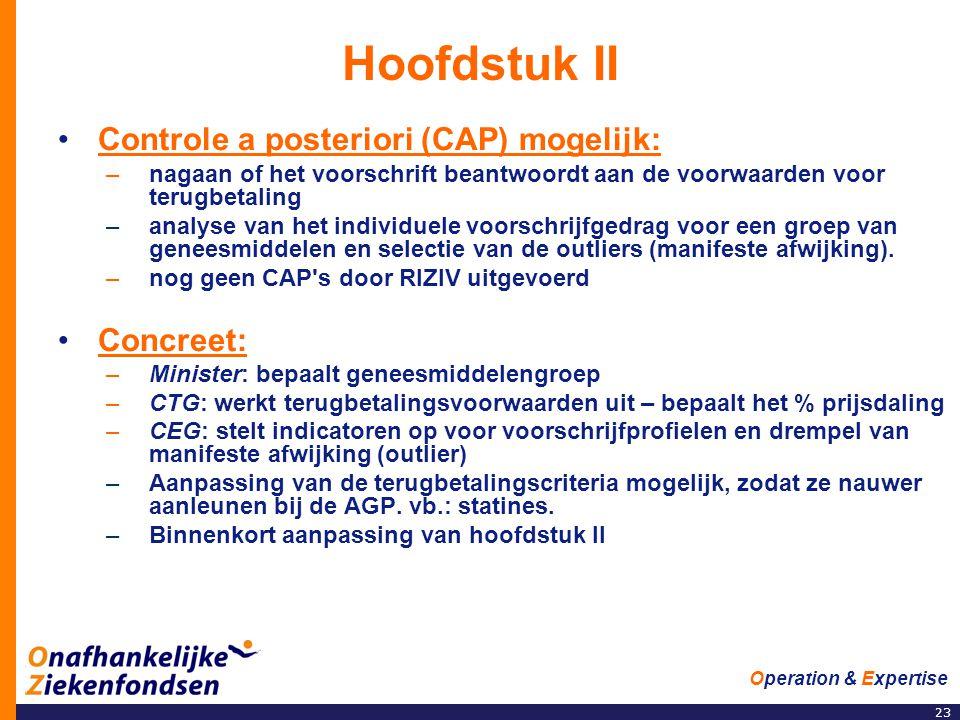 Hoofdstuk II Controle a posteriori (CAP) mogelijk: Concreet: