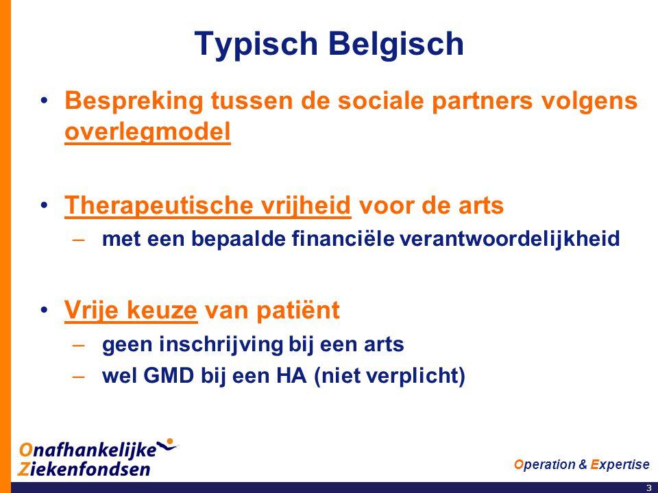 Typisch Belgisch Bespreking tussen de sociale partners volgens overlegmodel. Therapeutische vrijheid voor de arts.