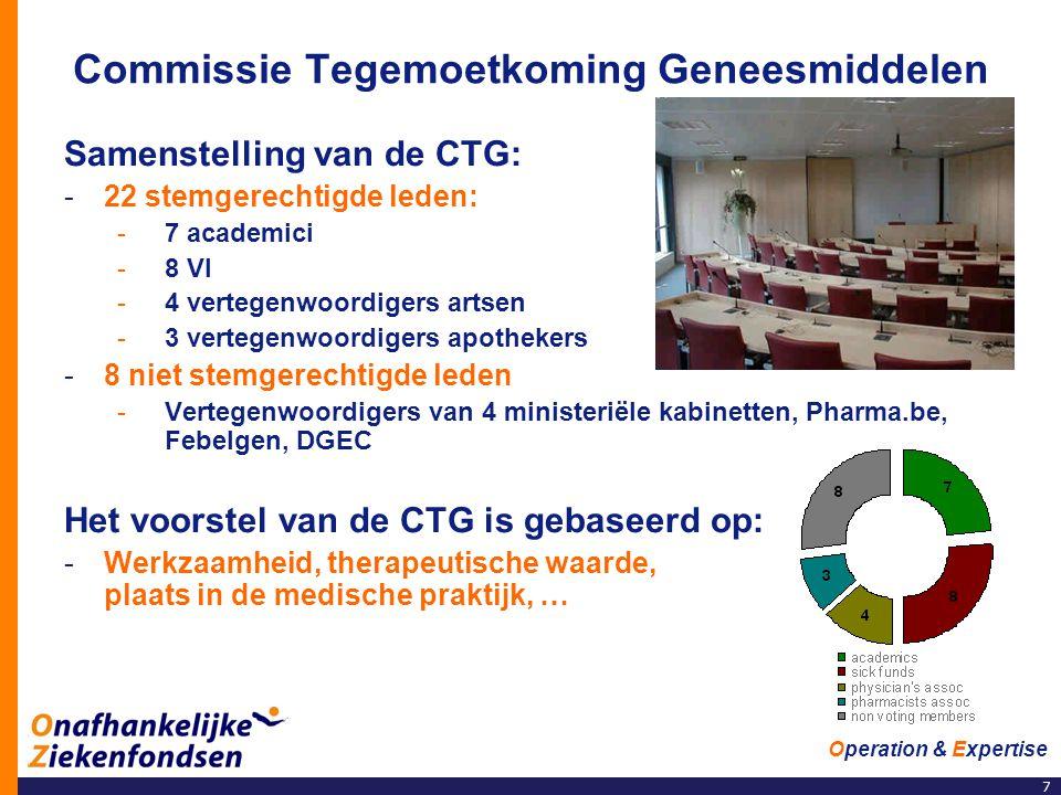 Commissie Tegemoetkoming Geneesmiddelen