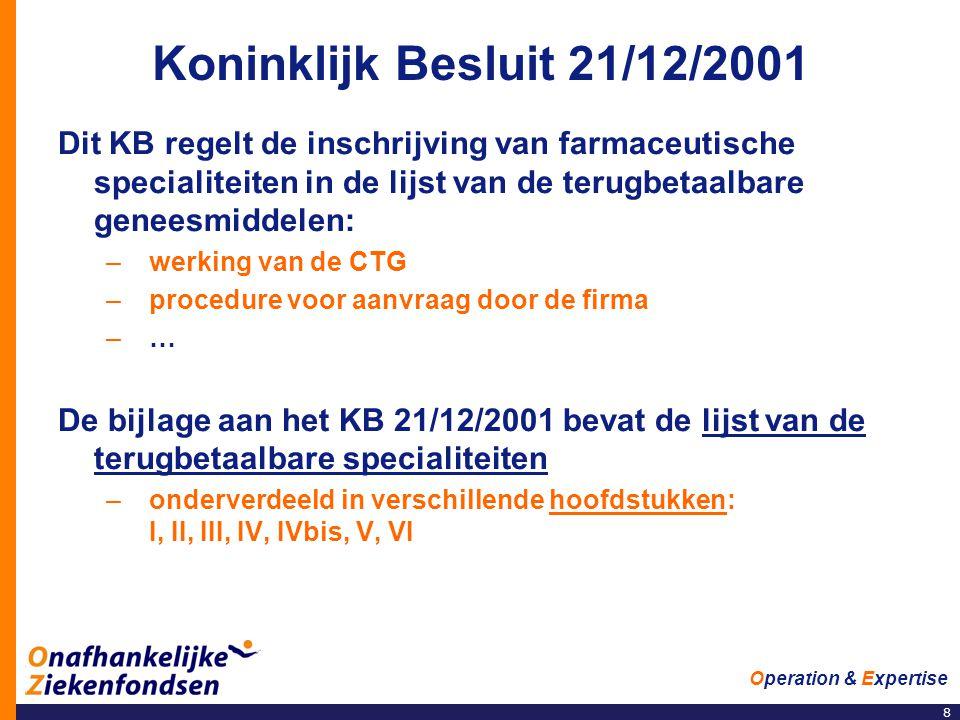 Koninklijk Besluit 21/12/2001 Dit KB regelt de inschrijving van farmaceutische specialiteiten in de lijst van de terugbetaalbare geneesmiddelen: