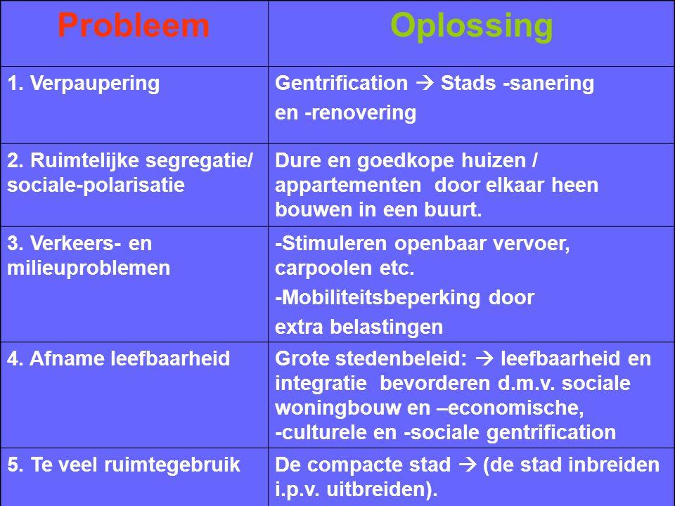 Probleem Oplossing 1. Verpaupering Gentrification  Stads -sanering