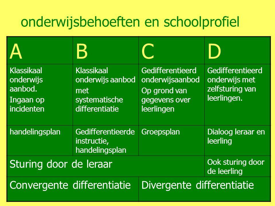 A B C D onderwijsbehoeften en schoolprofiel Sturing door de leraar