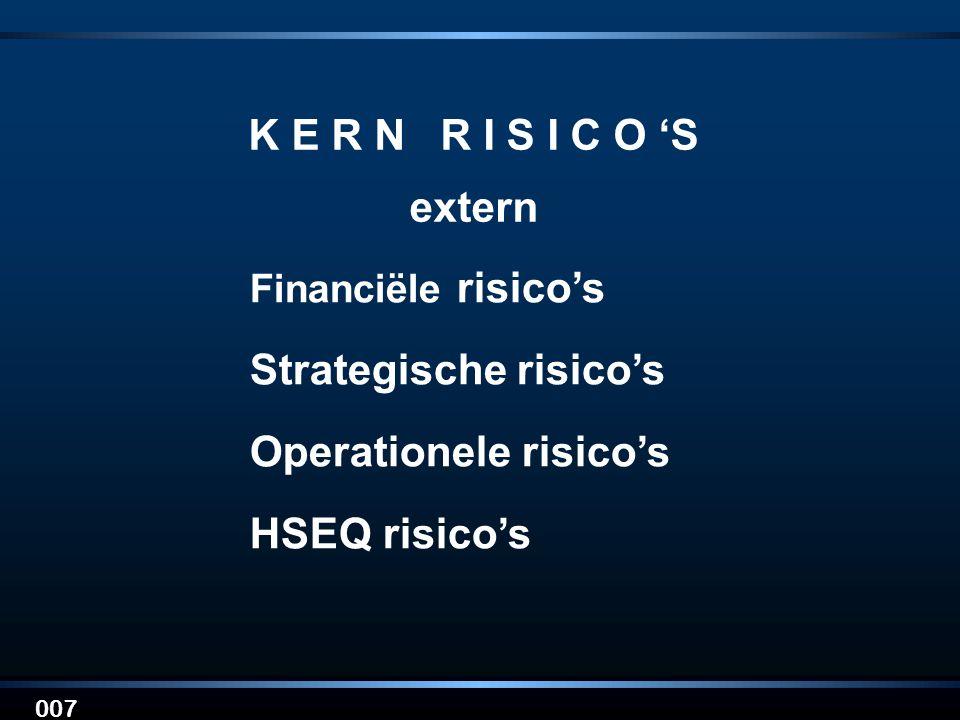 Strategische risico's Operationele risico's HSEQ risico's