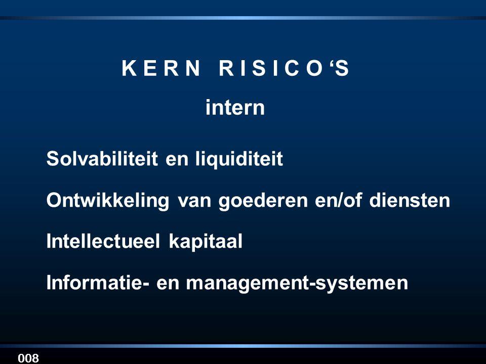 K E R N R I S I C O 'S intern Solvabiliteit en liquiditeit