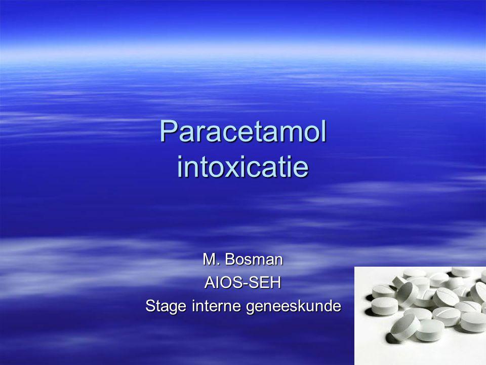 Paracetamol intoxicatie