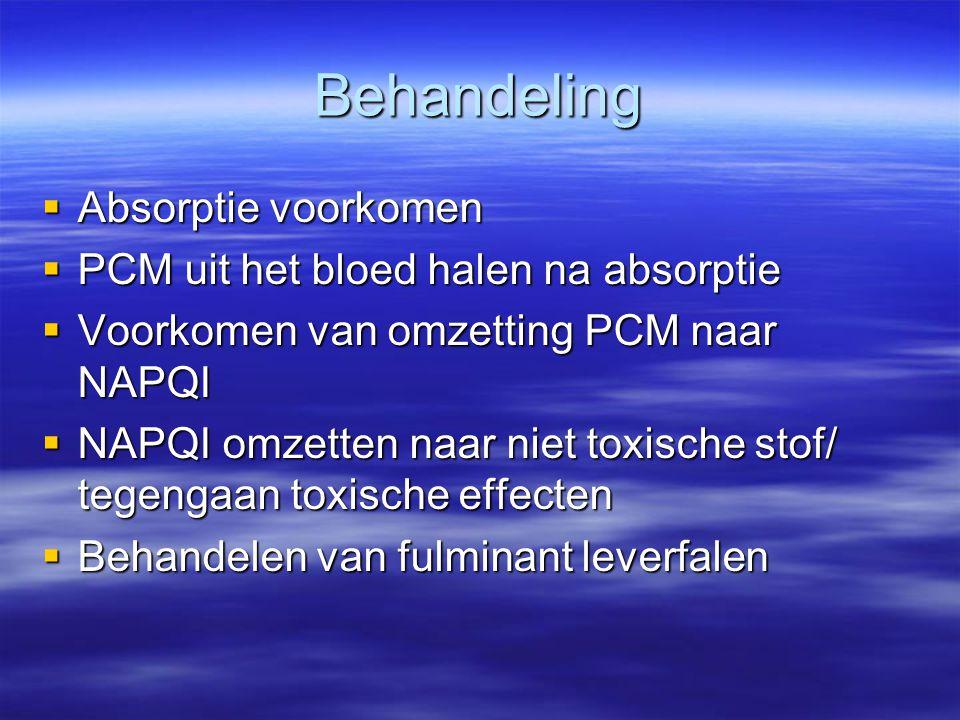 Behandeling Absorptie voorkomen PCM uit het bloed halen na absorptie