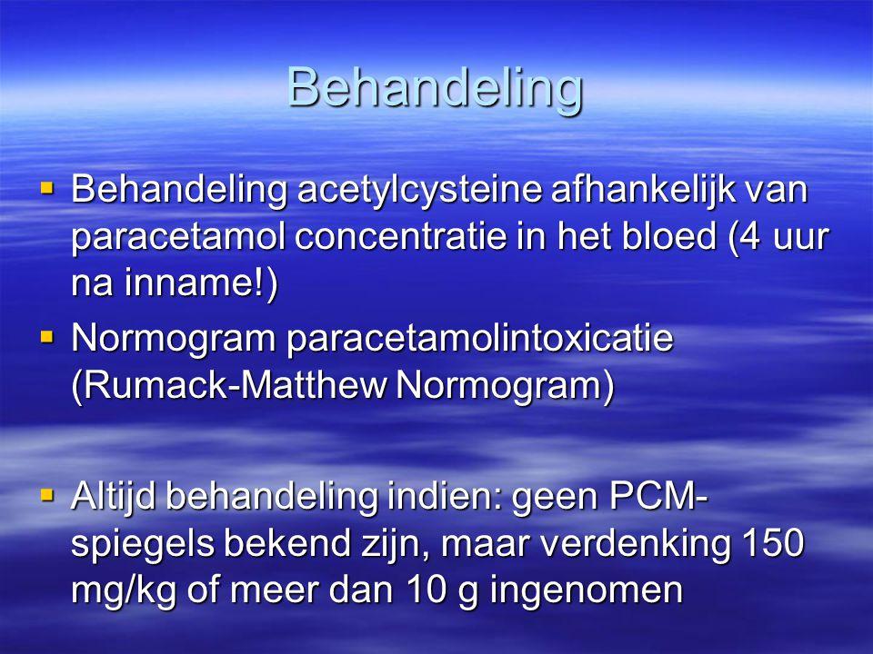 Behandeling Behandeling acetylcysteine afhankelijk van paracetamol concentratie in het bloed (4 uur na inname!)
