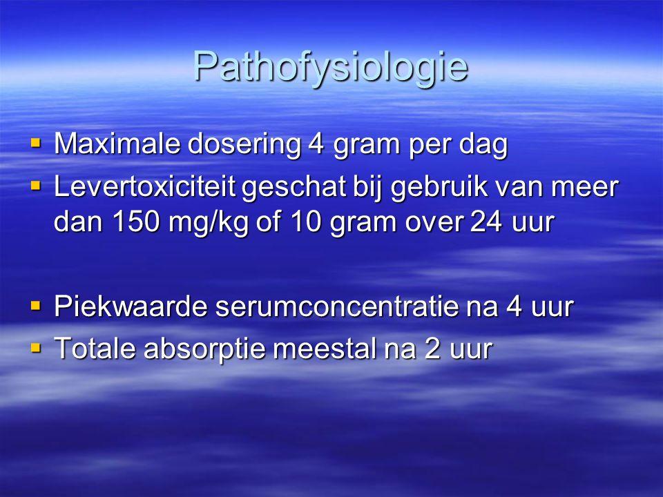 Pathofysiologie Maximale dosering 4 gram per dag