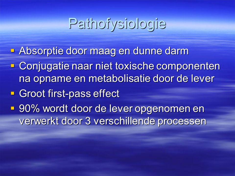 Pathofysiologie Absorptie door maag en dunne darm