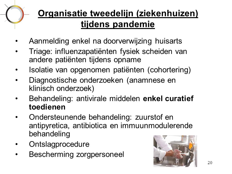 Organisatie tweedelijn (ziekenhuizen) tijdens pandemie