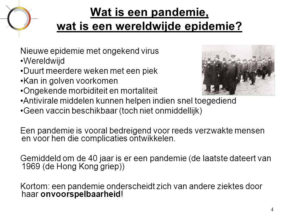 Wat is een pandemie, wat is een wereldwijde epidemie