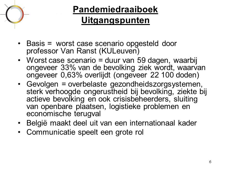 Pandemiedraaiboek Uitgangspunten
