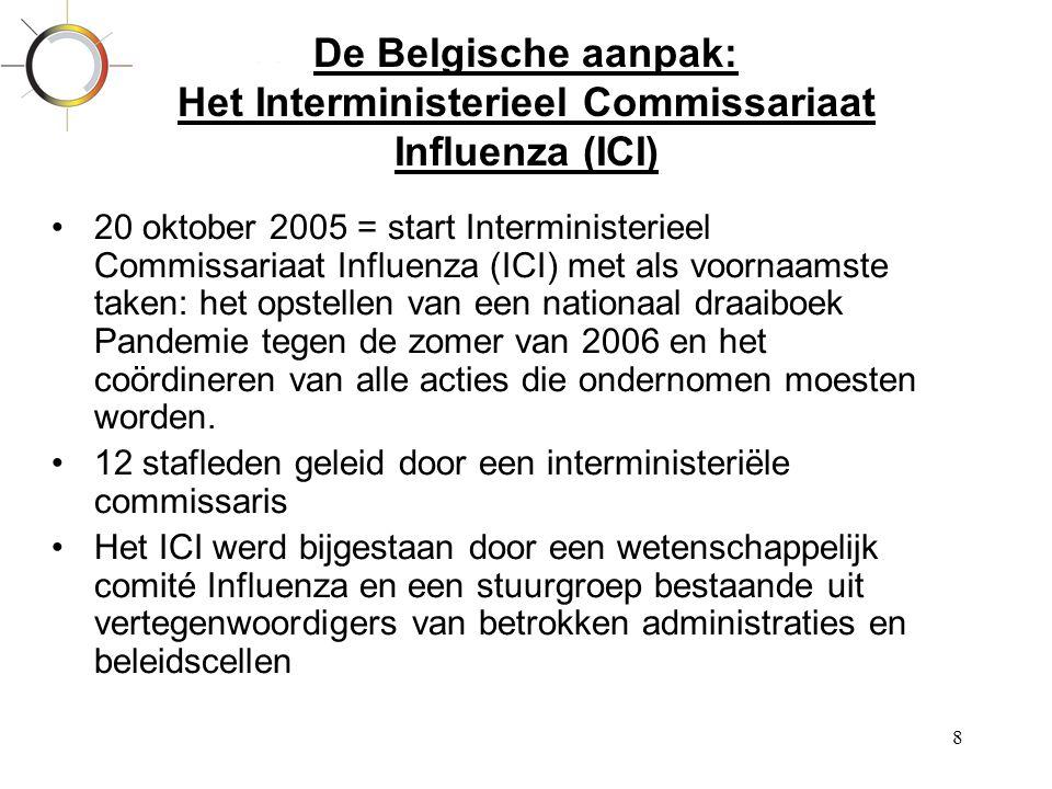 De Belgische aanpak: Het Interministerieel Commissariaat Influenza (ICI)