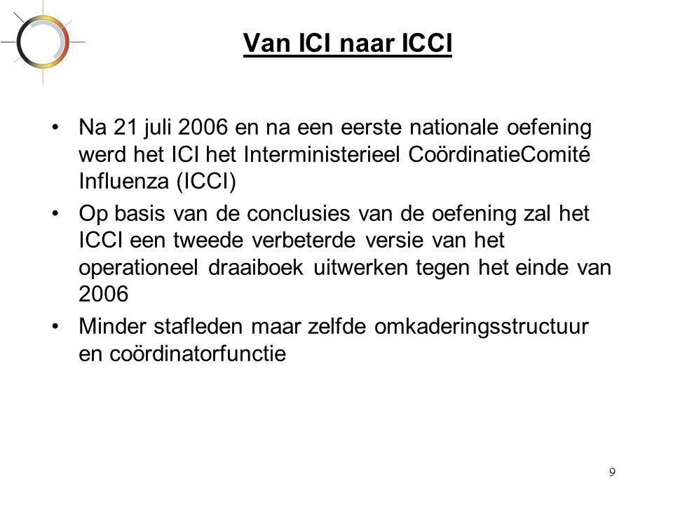 Van ICI naar ICCI Na 21 juli 2006 en na een eerste nationale oefening werd het ICI het Interministerieel CoördinatieComité Influenza (ICCI)