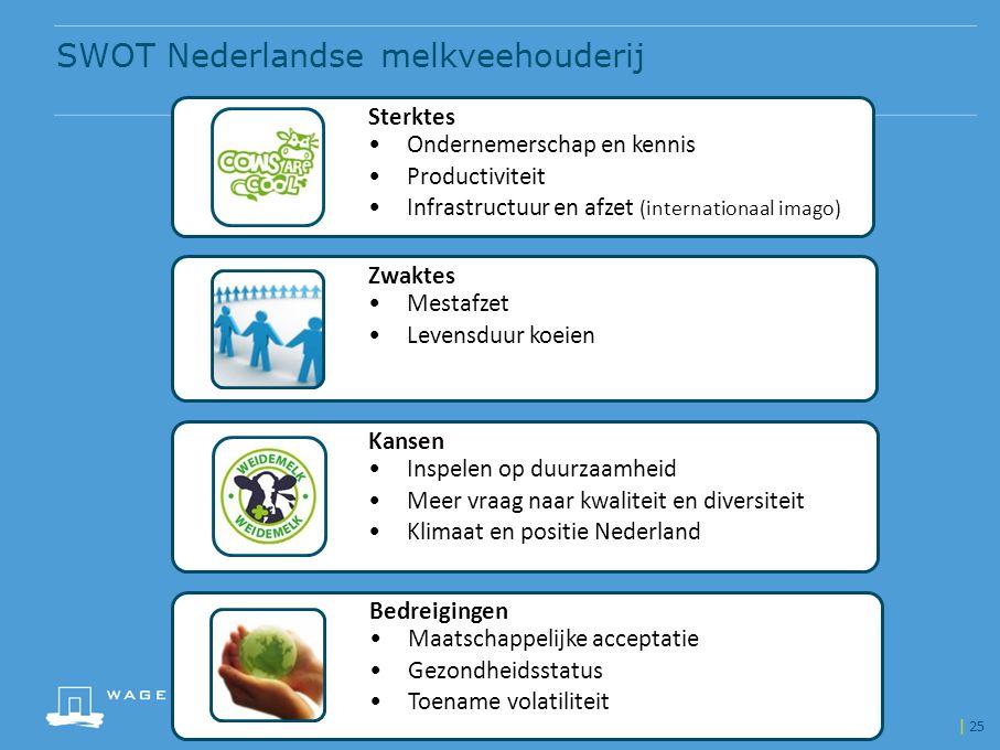 SWOT Nederlandse melkveehouderij