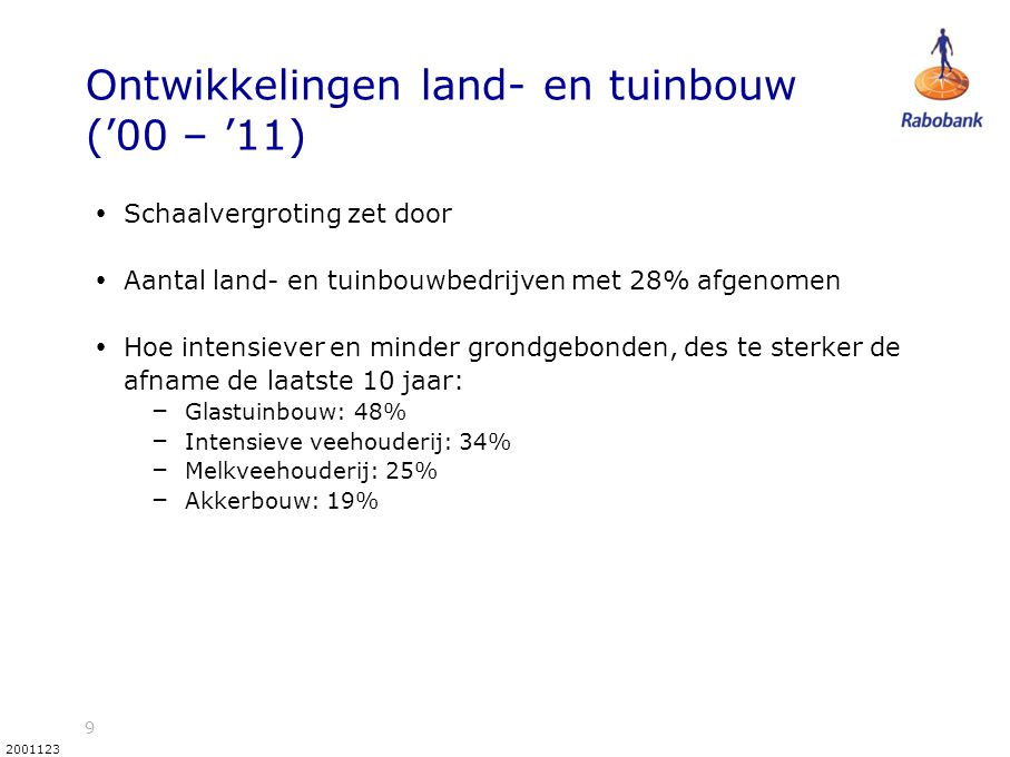 Ontwikkelingen land- en tuinbouw ('00 – '11)