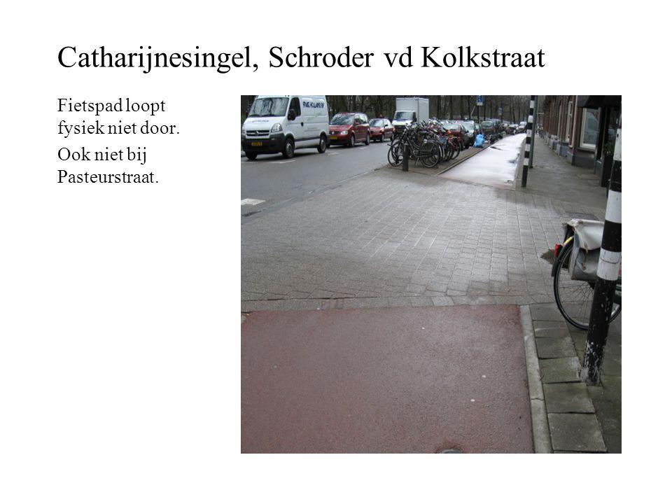 Catharijnesingel, Schroder vd Kolkstraat