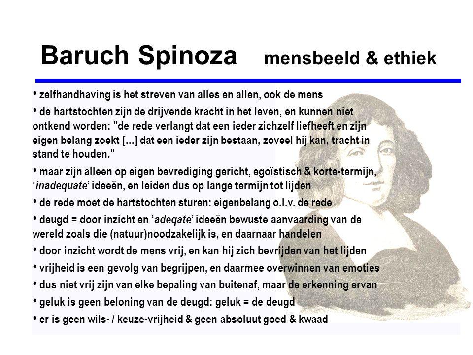 Baruch Spinoza mensbeeld & ethiek