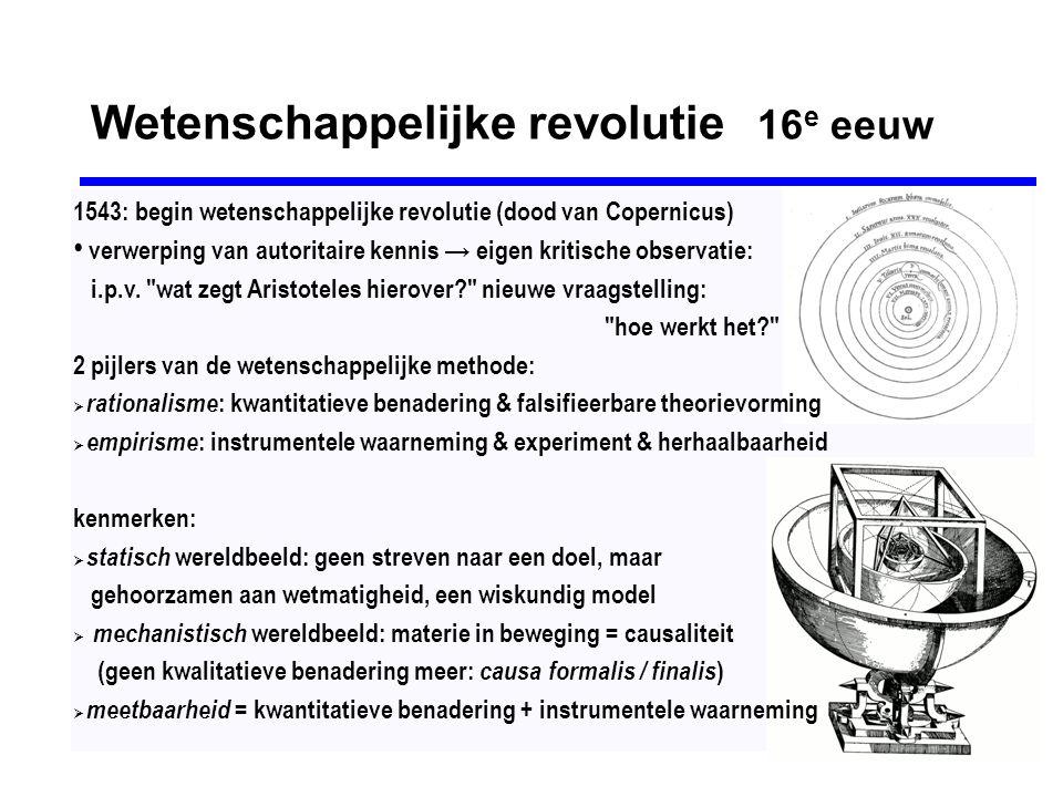 Wetenschappelijke revolutie 16e eeuw
