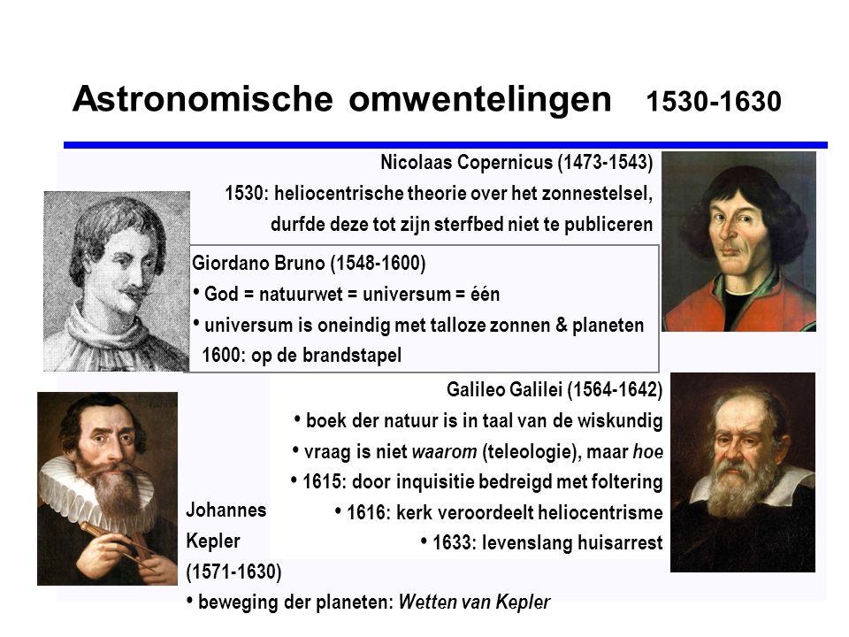 Astronomische omwentelingen 1530-1630
