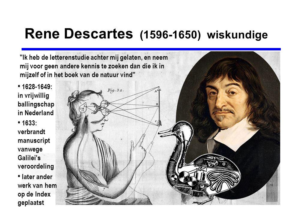 Rene Descartes (1596-1650) wiskundige