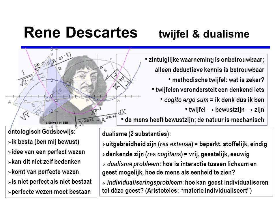 Rene Descartes twijfel & dualisme