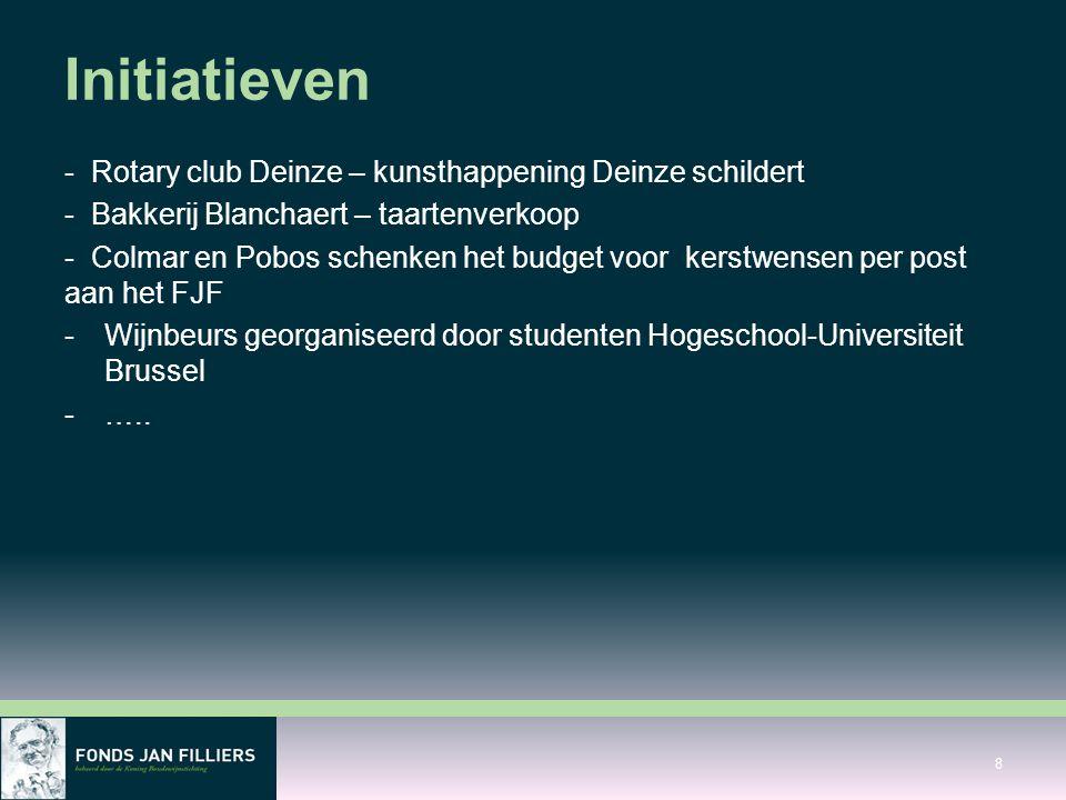 Initiatieven - Rotary club Deinze – kunsthappening Deinze schildert