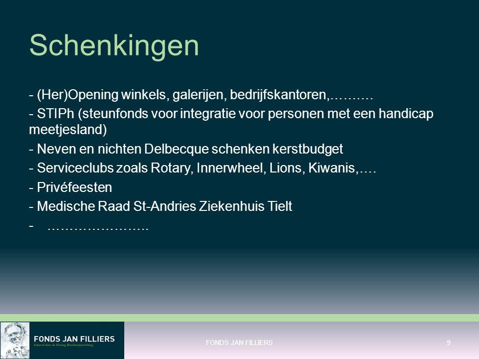 Schenkingen - (Her)Opening winkels, galerijen, bedrijfskantoren,……….