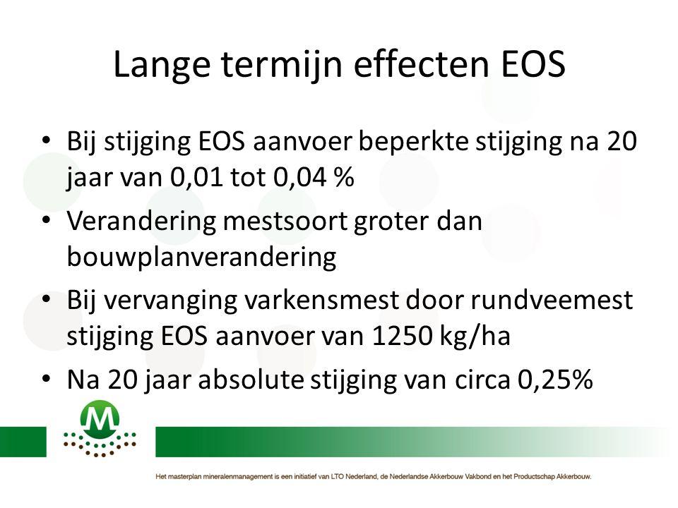 Lange termijn effecten EOS