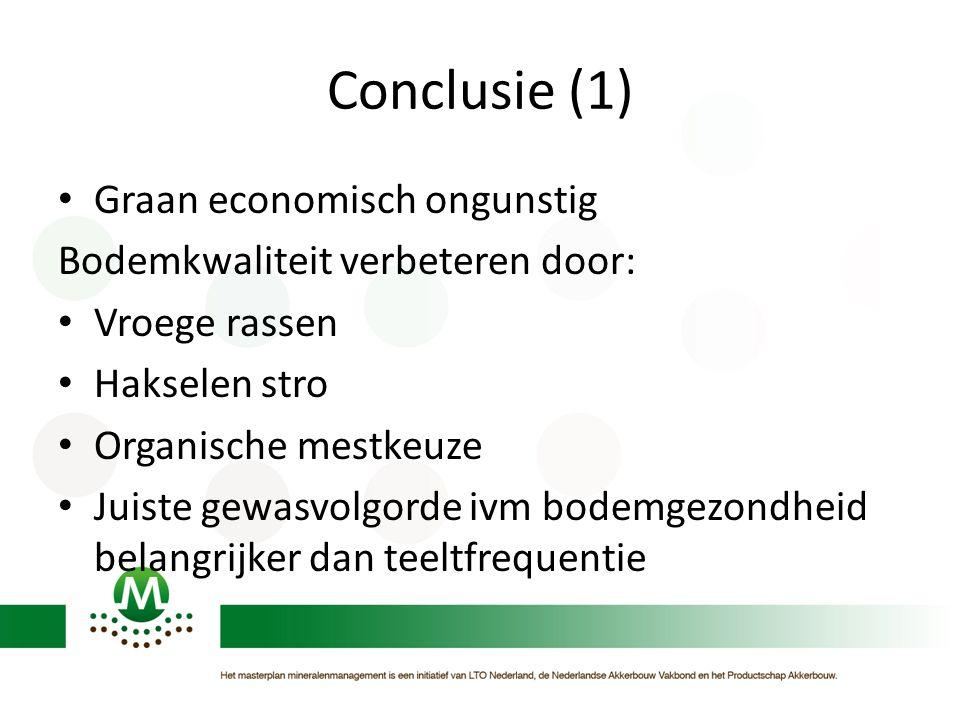 Conclusie (1) Graan economisch ongunstig