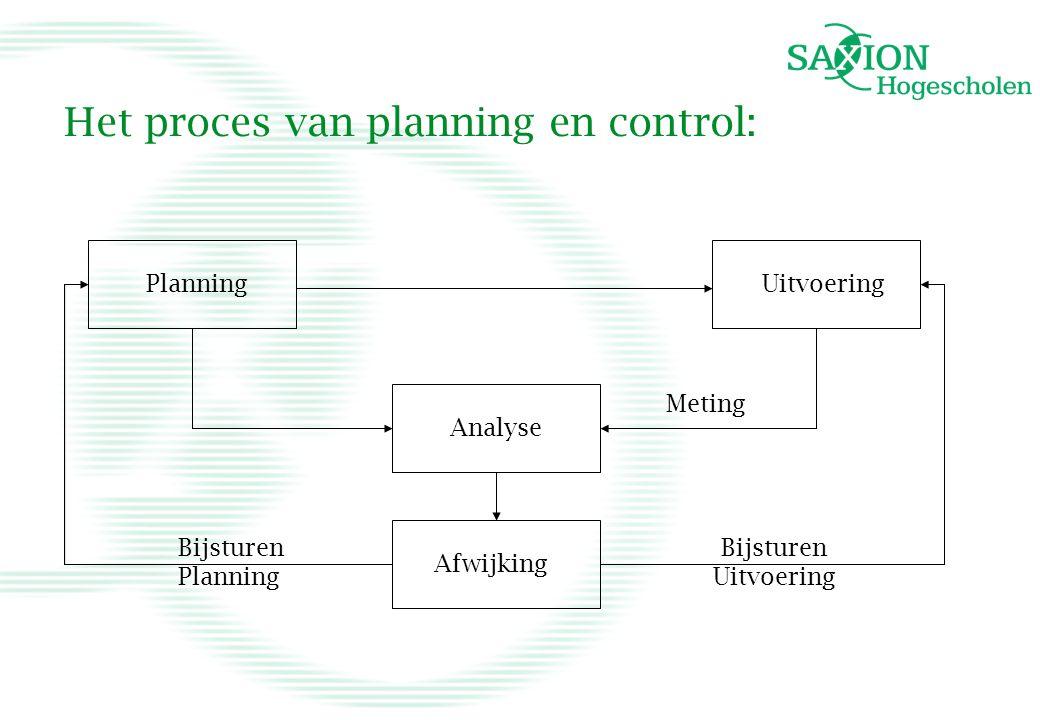 Het proces van planning en control:
