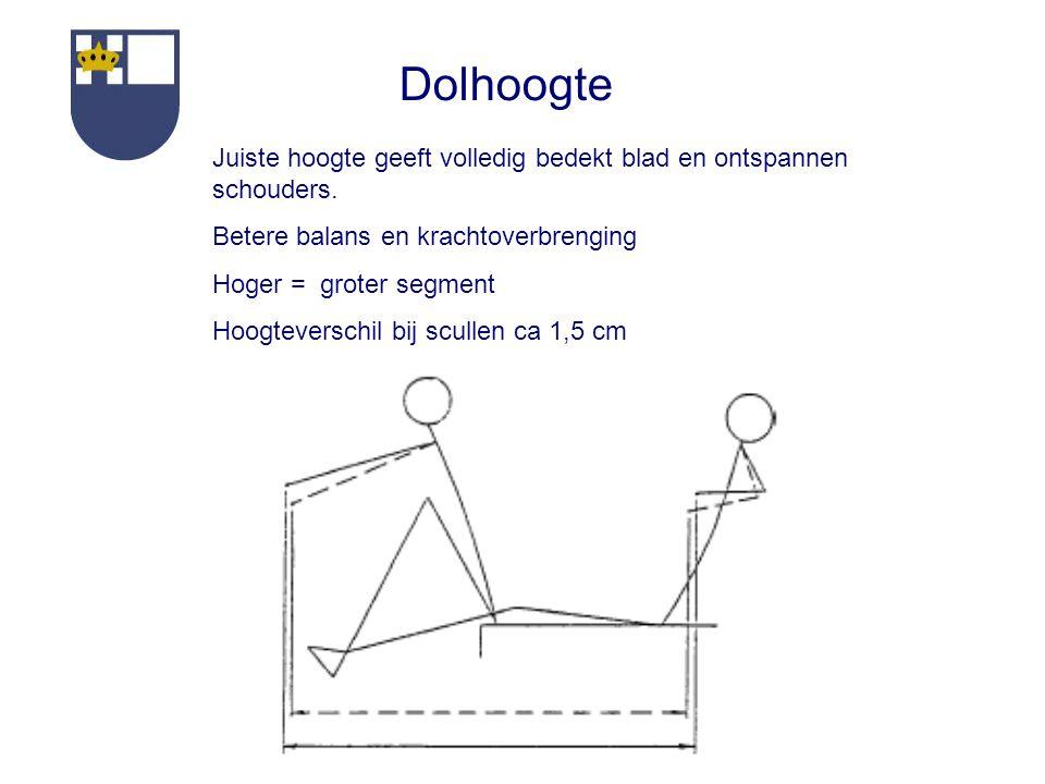 Dolhoogte Juiste hoogte geeft volledig bedekt blad en ontspannen schouders. Betere balans en krachtoverbrenging.