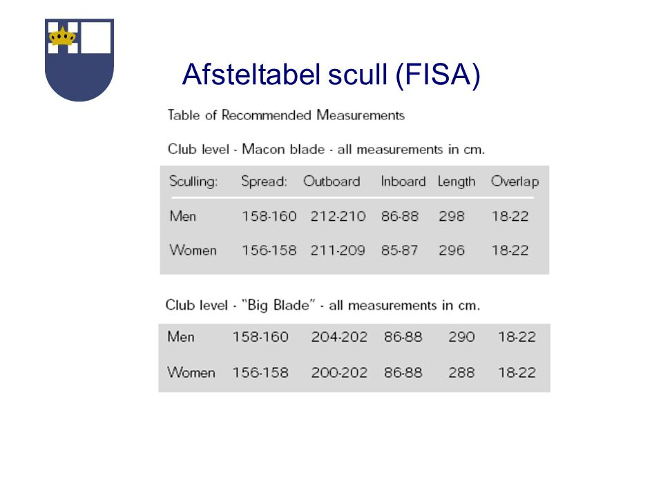 Afsteltabel scull (FISA)