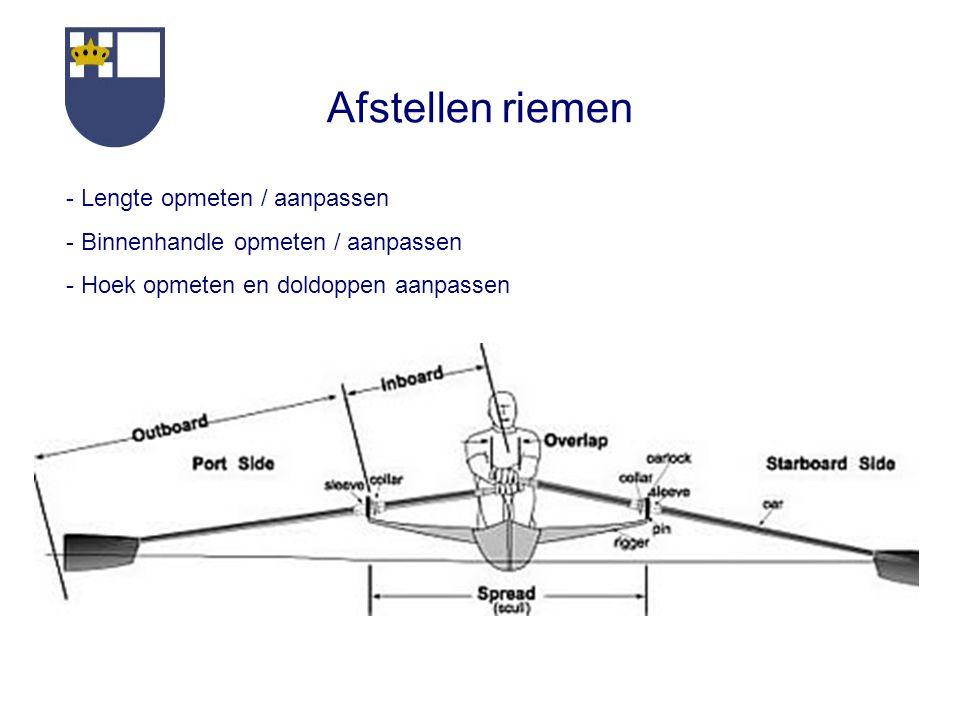 Afstellen riemen Lengte opmeten / aanpassen