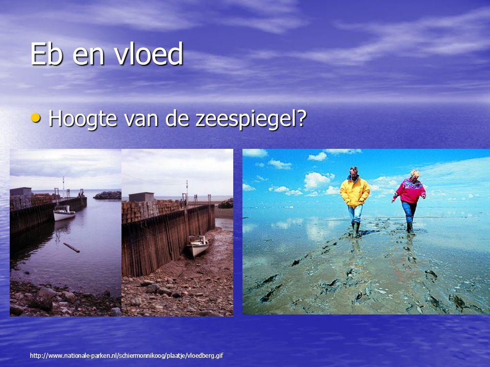 Eb en vloed Hoogte van de zeespiegel