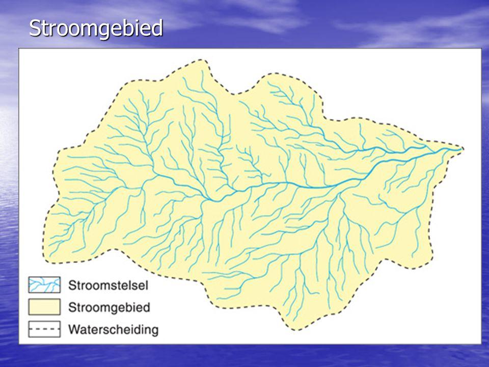 Stroomgebied Middenloop Bovenloop Benedenloop Hoofdrivier Bijrivier
