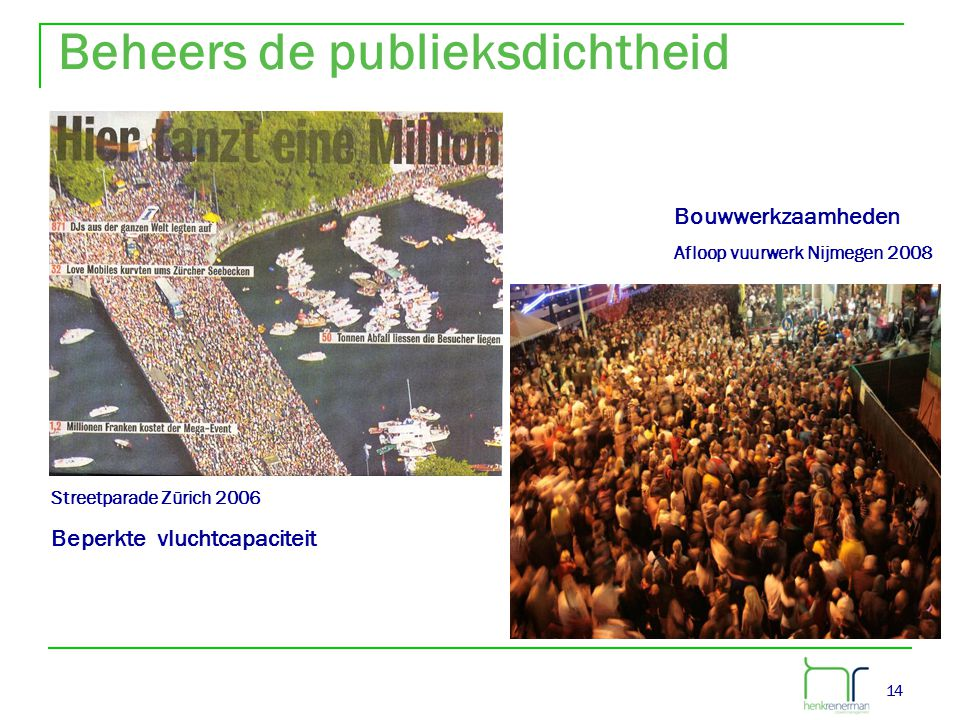 Beheers de publieksdichtheid